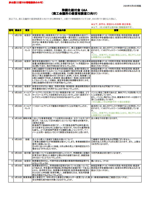 ◇2020年も開催!西宮神社開門神事福男選び~抽選・場所取り・福男に ...