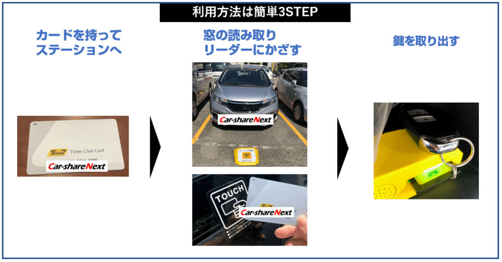 タイムズカーシェア-利用方法.png