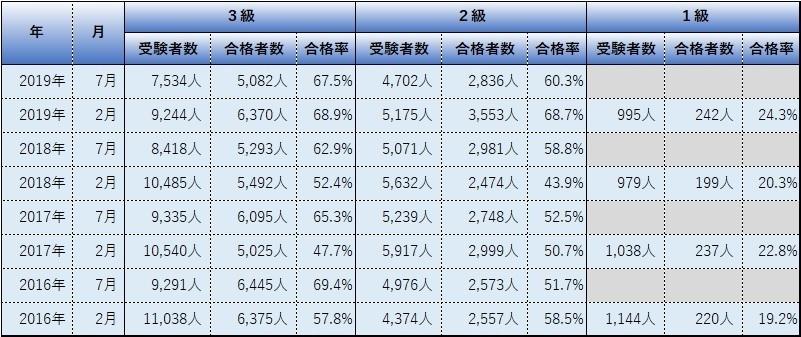 リテールマーケティング(販売士)検定試験.jpg