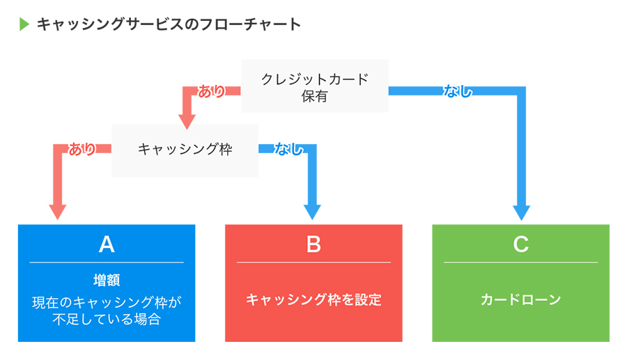 limit_01.jpg