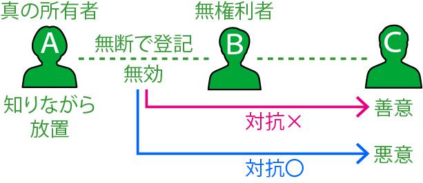 mp08_3-4-2-c.jpg